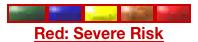 severe-risk.png