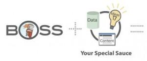 Yahoo Boss API