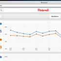 The Limitation of Pinterest Analytics