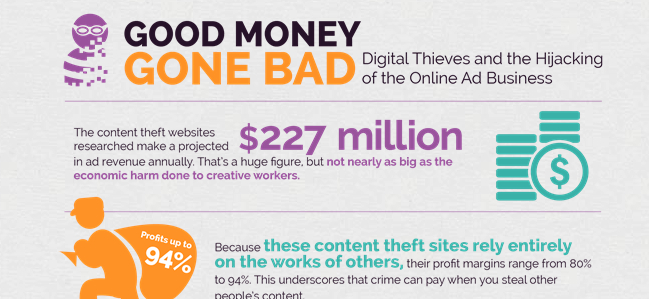 The Big Business of Pirate Sites Image