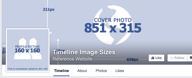 What Size Should Online Images Be Uploaded to Avoid Theft?